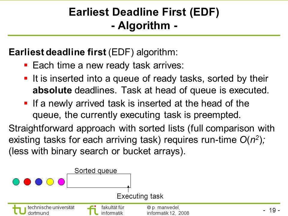 - 19 - technische universität dortmund fakultät für informatik  p. marwedel, informatik 12, 2008 TU Dortmund Earliest Deadline First (EDF) - Algorith