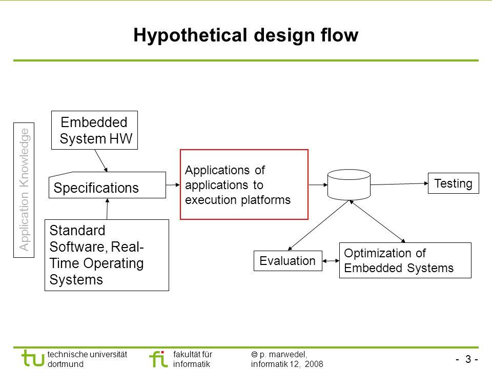 - 3 - technische universität dortmund fakultät für informatik  p. marwedel, informatik 12, 2008 TU Dortmund Hypothetical design flow Specifications E