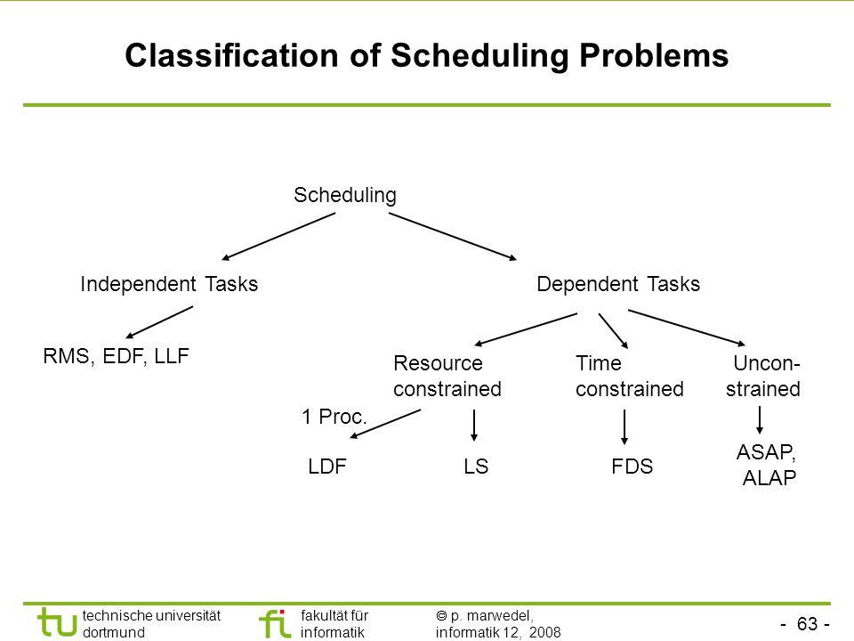 - 63 - technische universität dortmund fakultät für informatik  p. marwedel, informatik 12, 2008 TU Dortmund Classification of Scheduling Problems Sc