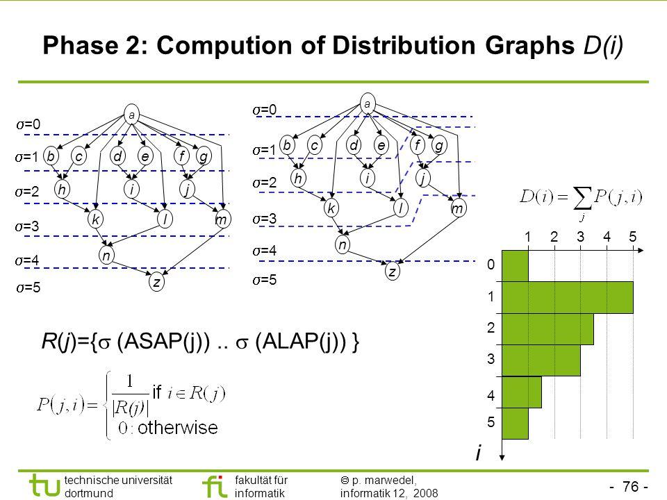 - 76 - technische universität dortmund fakultät für informatik  p. marwedel, informatik 12, 2008 TU Dortmund Phase 2: Compution of Distribution Graph