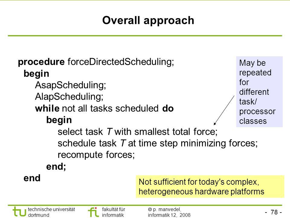 - 78 - technische universität dortmund fakultät für informatik  p. marwedel, informatik 12, 2008 TU Dortmund Overall approach procedure forceDirected