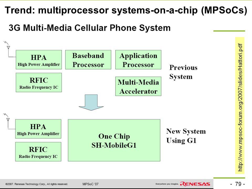 - 79 - technische universität dortmund fakultät für informatik  p. marwedel, informatik 12, 2008 TU Dortmund Trend: multiprocessor systems-on-a-chip