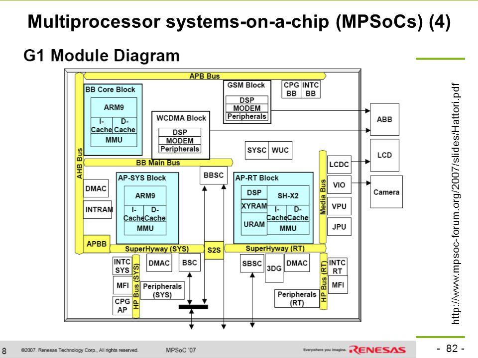 - 82 - technische universität dortmund fakultät für informatik  p. marwedel, informatik 12, 2008 TU Dortmund Multiprocessor systems-on-a-chip (MPSoCs