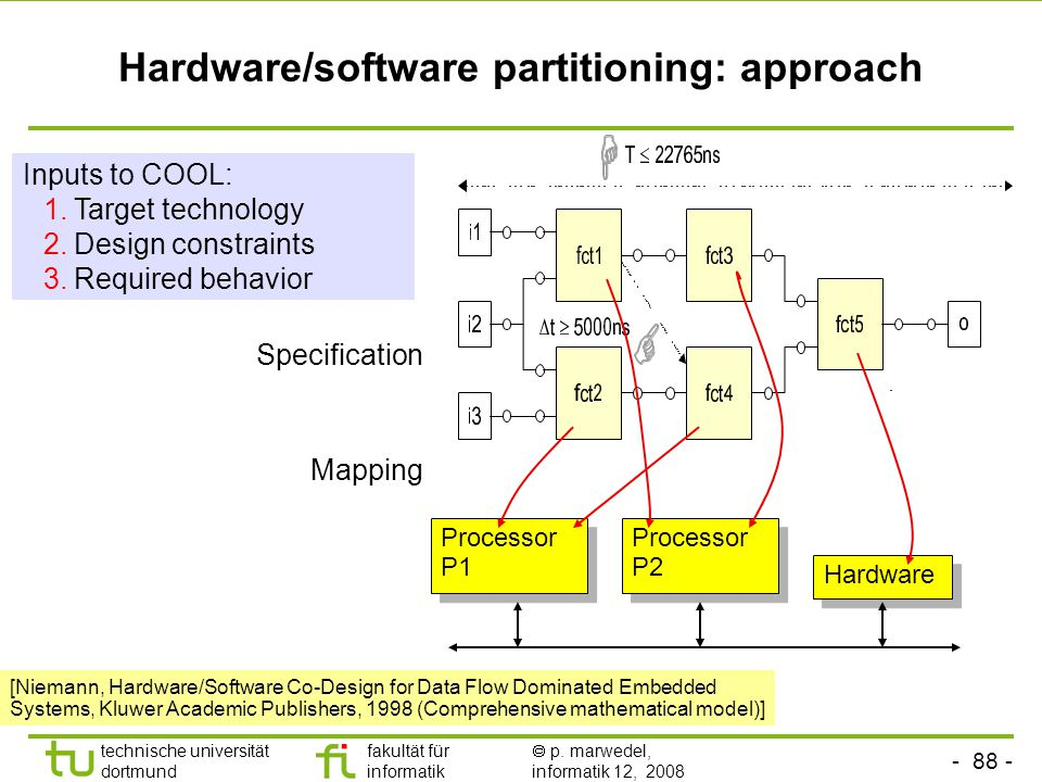 - 88 - technische universität dortmund fakultät für informatik  p. marwedel, informatik 12, 2008 TU Dortmund Hardware/software partitioning: approach