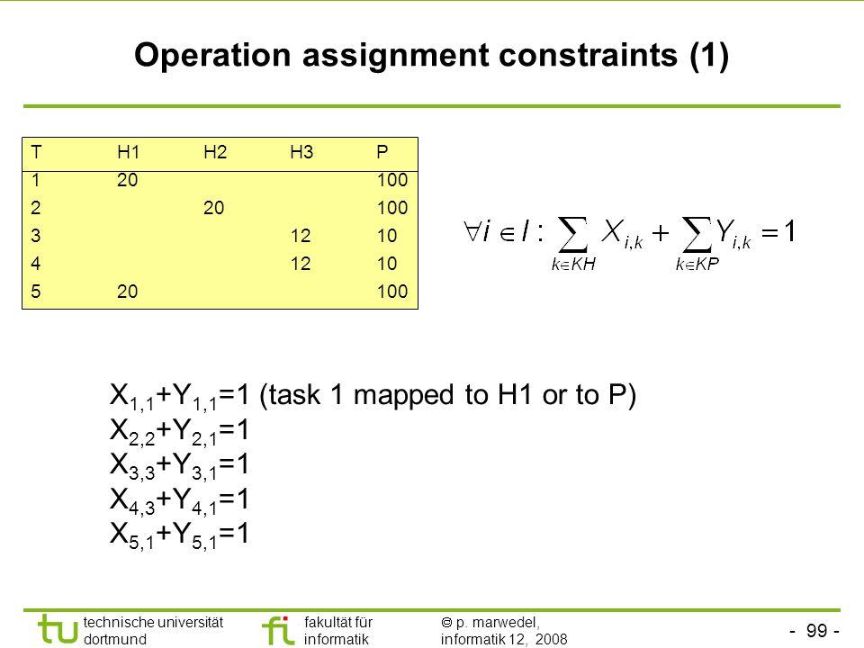 - 99 - technische universität dortmund fakultät für informatik  p. marwedel, informatik 12, 2008 TU Dortmund Operation assignment constraints (1) TH1