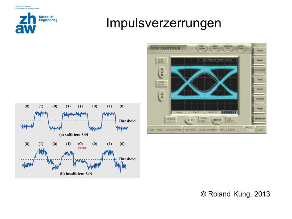 22 Aufteilung Filter TX - RX Einfachste Implementation für Rechteckimpulse s(t) MF mit Rechteck h(t) (oder Integrate & Dump) Spektrum MF-Ausgang erfüllt auch beide Nyquistbedingungen.