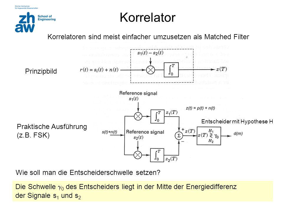 11 Korrelator Korrelatoren sind meist einfacher umzusetzen als Matched Filter Prinzipbild Praktische Ausführung (z.B. FSK) Die Schwelle  0 des Entsch