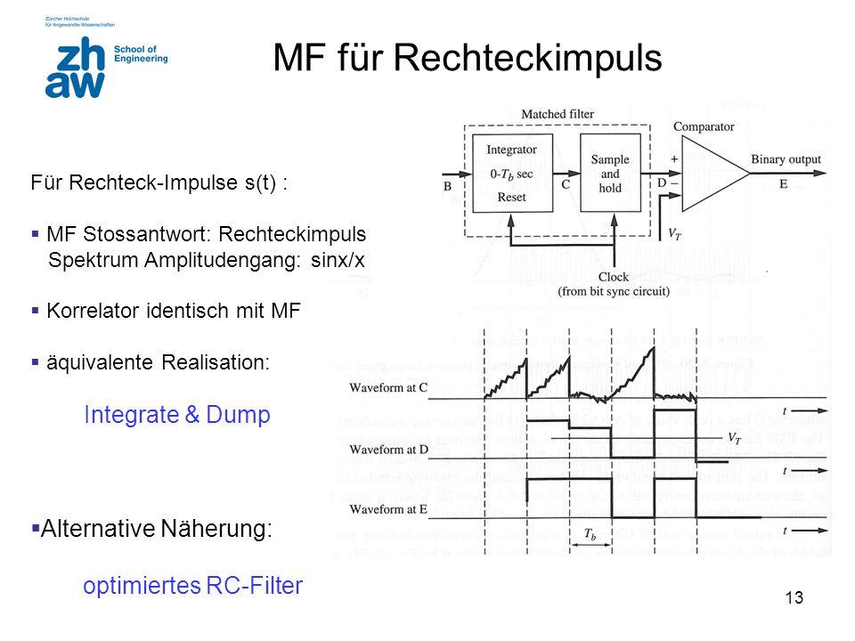 13 MF für Rechteckimpuls Für Rechteck-Impulse s(t) :  MF Stossantwort: Rechteckimpuls Spektrum Amplitudengang: sinx/x  Korrelator identisch mit MF 