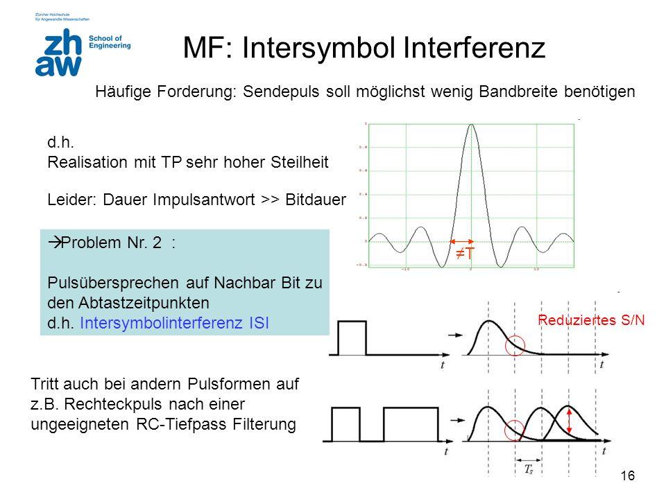 16 MF: Intersymbol Interferenz d.h. Realisation mit TP sehr hoher Steilheit Leider: Dauer Impulsantwort >> Bitdauer ≠T≠T Tritt auch bei andern Pulsfor
