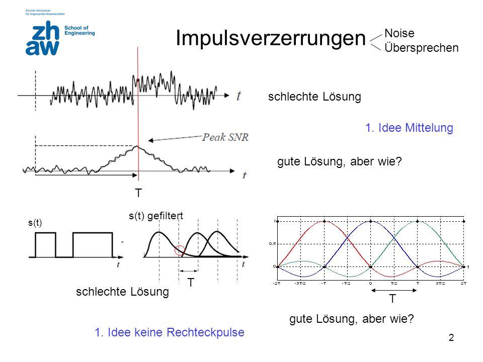 23 Erkenntnisse MF  Die Pulsform spielt keine Rolle, nur Energie E s  Die äquivalente Noise Bandbreite beträgt  Optimale Detektion mit MF oder Korrelator auf s 1 (t) – s 2 (t)  ISI: Das Ausgangssignal p(t) des Matched Filter/Korrelator sollte näherungsweise die Nyquistkriterien erfüllen  Das Sendepulsspektrum sollte möglichst Bandbreite sparend gewählt sein  Praktische Lösungen: Rechteckpuls Rechteckpuls TP Filter 2.O.