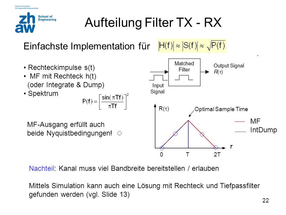 22 Aufteilung Filter TX - RX Einfachste Implementation für Rechteckimpulse s(t) MF mit Rechteck h(t) (oder Integrate & Dump) Spektrum MF-Ausgang erfül