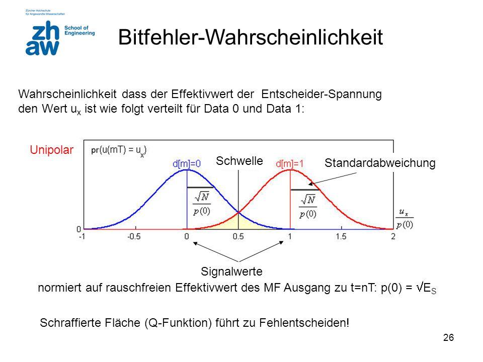 26 Bitfehler-Wahrscheinlichkeit Wahrscheinlichkeit dass der Effektivwert der Entscheider-Spannung den Wert u x ist wie folgt verteilt für Data 0 und D