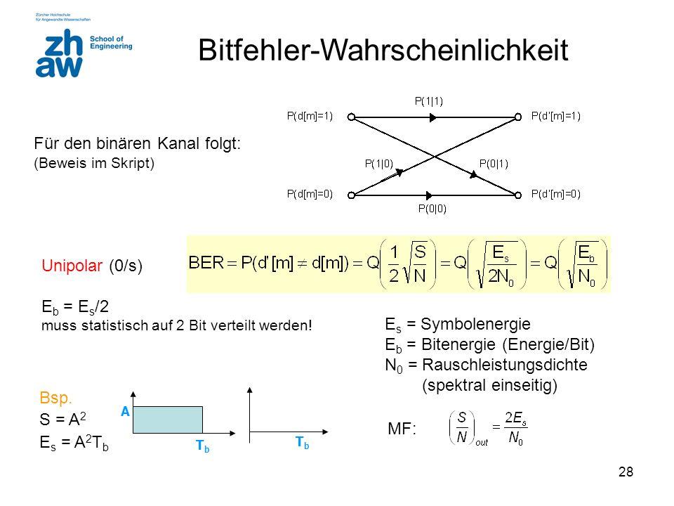 28 Bitfehler-Wahrscheinlichkeit E s = Symbolenergie E b = Bitenergie (Energie/Bit) N 0 = Rauschleistungsdichte (spektral einseitig) Unipolar (0/s) E b
