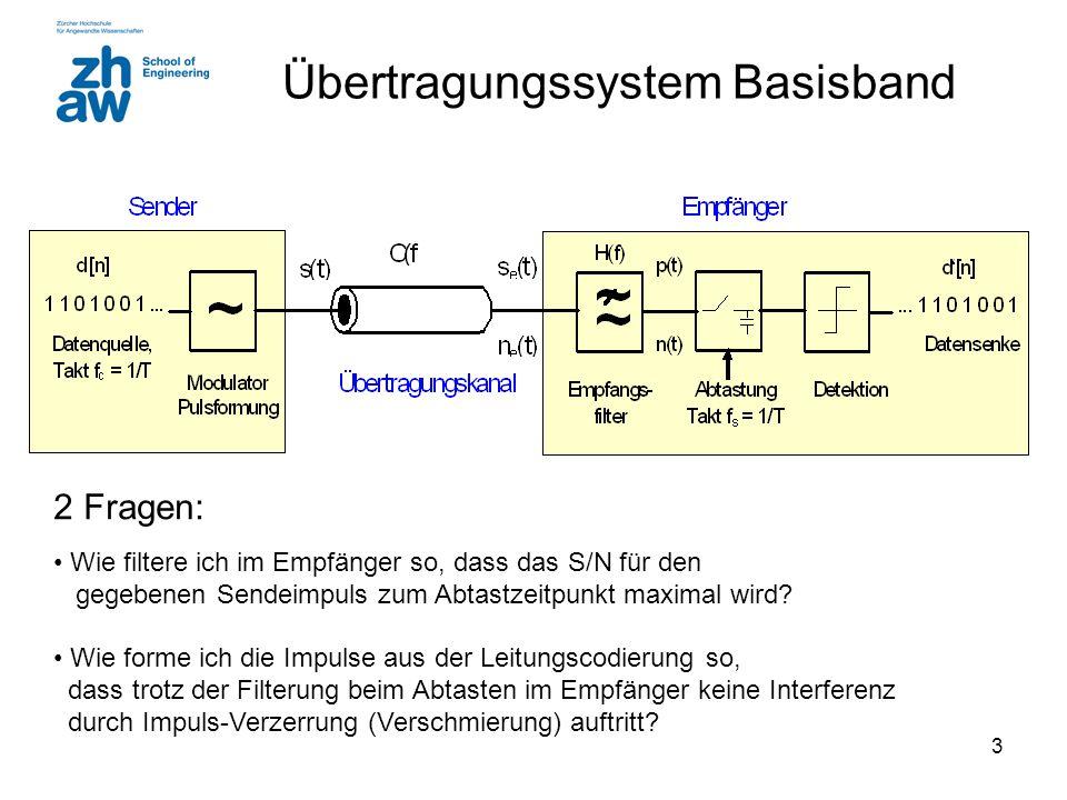 3 Übertragungssystem Basisband 2 Fragen: Wie filtere ich im Empfänger so, dass das S/N für den gegebenen Sendeimpuls zum Abtastzeitpunkt maximal wird?
