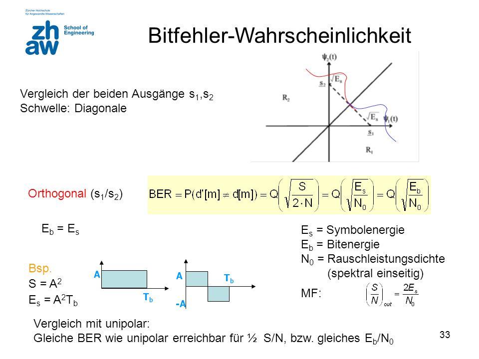 33 Bitfehler-Wahrscheinlichkeit E s = Symbolenergie E b = Bitenergie N 0 = Rauschleistungsdichte (spektral einseitig) Orthogonal (s 1 /s 2 ) Vergleich