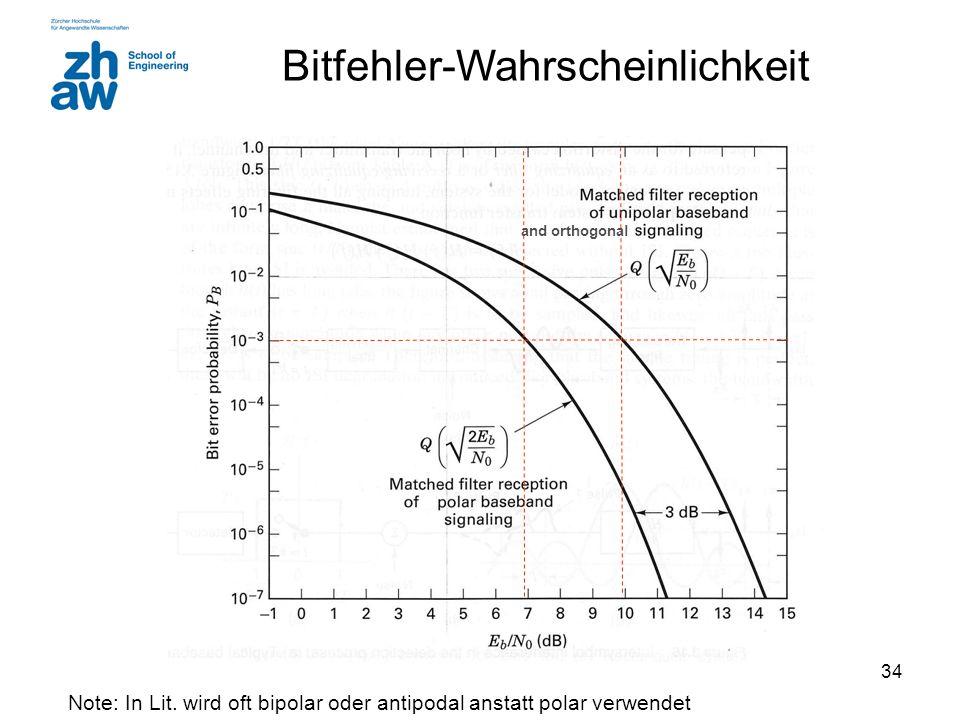 34 Bitfehler-Wahrscheinlichkeit Note: In Lit. wird oft bipolar oder antipodal anstatt polar verwendet and orthogonal