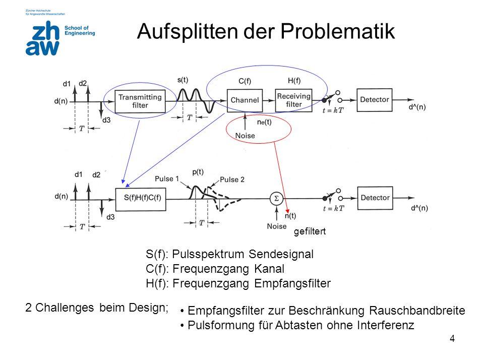 4 Aufsplitten der Problematik Empfangsfilter zur Beschränkung Rauschbandbreite Pulsformung für Abtasten ohne Interferenz S(f): Pulsspektrum Sendesigna