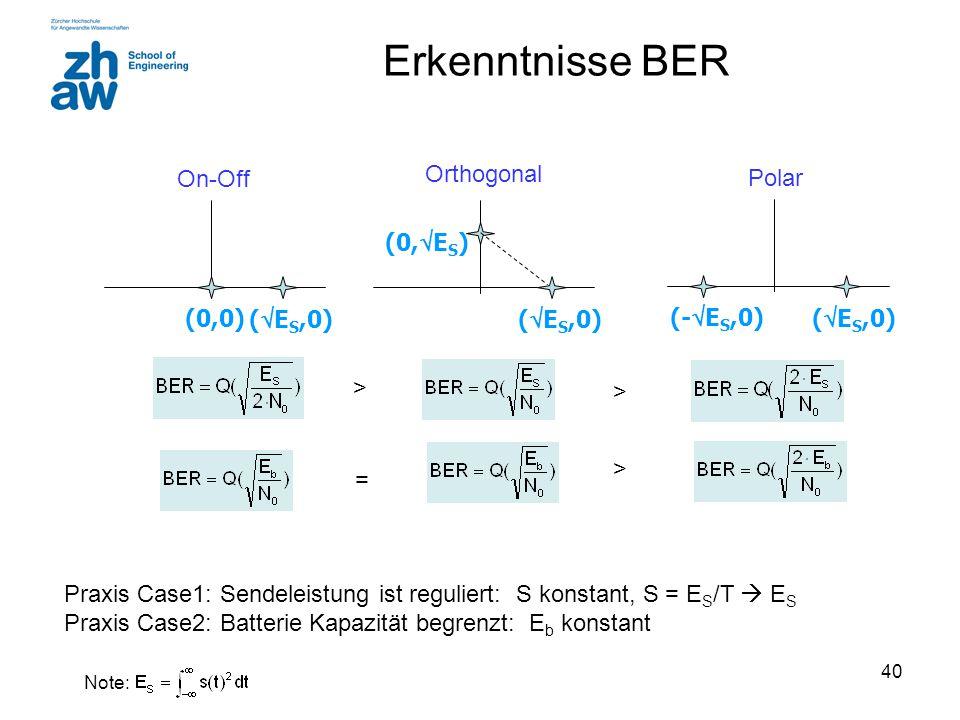 40 Erkenntnisse BER (  E S,0) (0,0) On-Off (  E S,0) (-  E S,0) Polar (  E S,0) (0,  E S ) Orthogonal Praxis Case1: Sendeleistung ist reguliert: