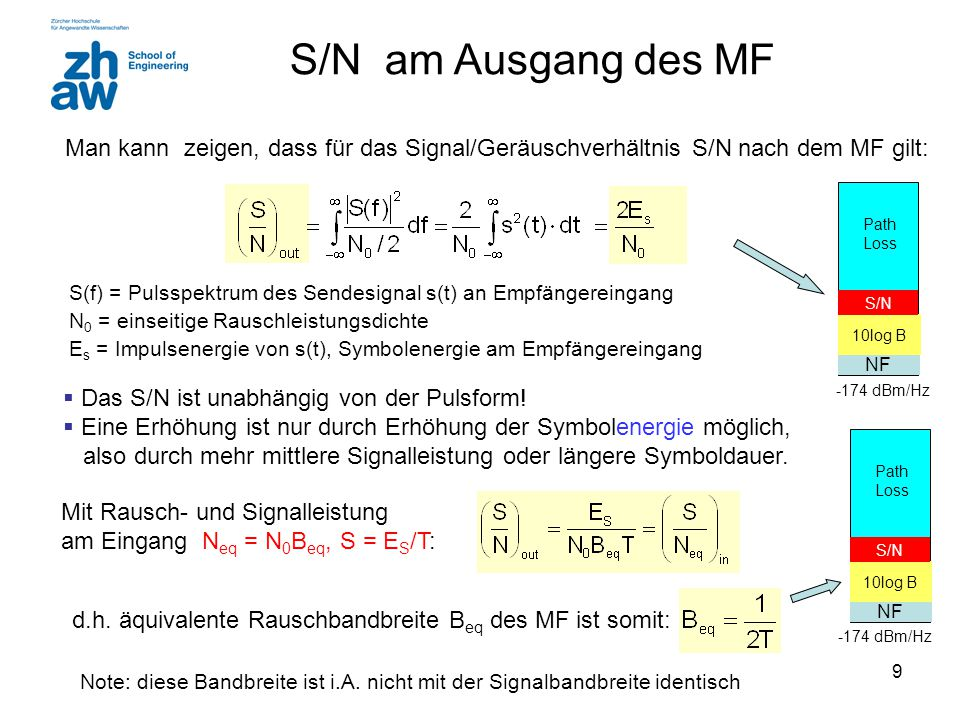 9 S/N am Ausgang des MF  Das S/N ist unabhängig von der Pulsform!  Eine Erhöhung ist nur durch Erhöhung der Symbolenergie möglich, also durch mehr m