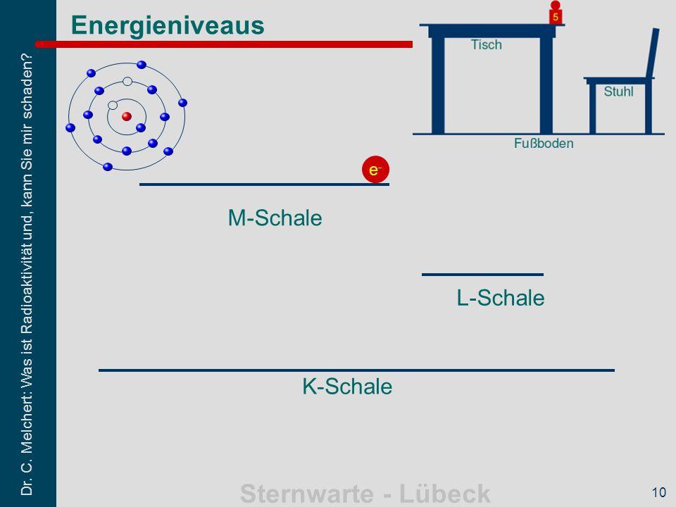 Dr. C. Melchert: Was ist Radioaktivität und, kann Sie mir schaden? Sternwarte - Lübeck 10 Energieniveaus e-e- M-Schale L-Schale K-Schale