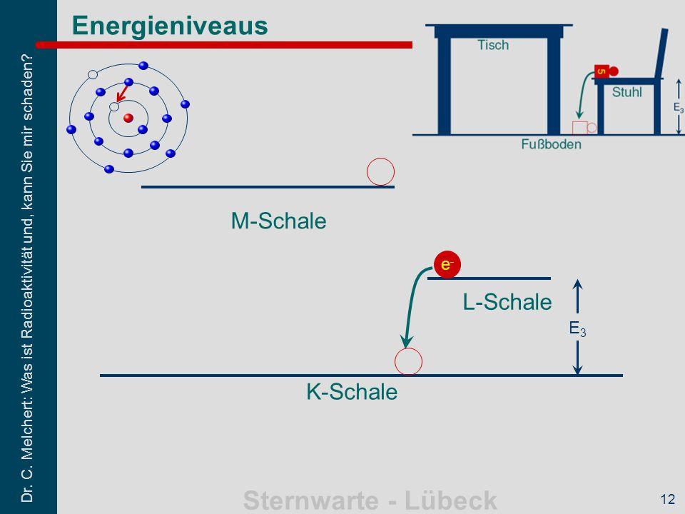 Dr. C. Melchert: Was ist Radioaktivität und, kann Sie mir schaden? Sternwarte - Lübeck 12 Energieniveaus E3E3 e-e- M-Schale L-Schale K-Schale