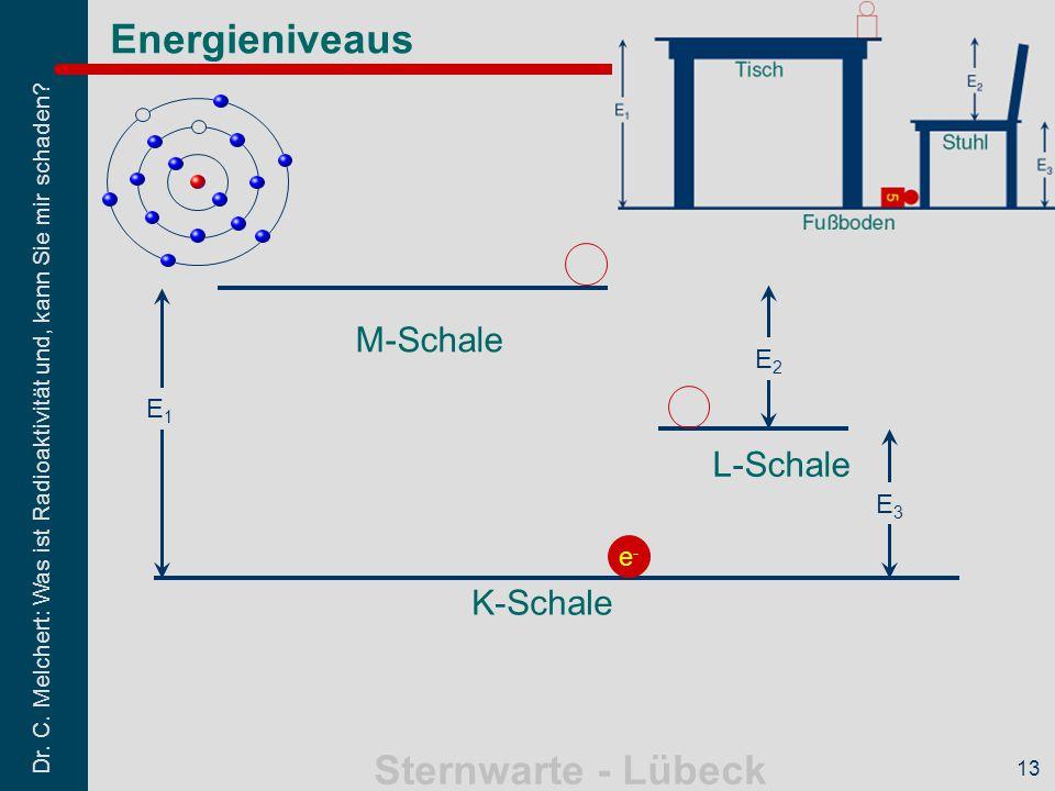 Dr. C. Melchert: Was ist Radioaktivität und, kann Sie mir schaden? Sternwarte - Lübeck 13 Energieniveaus E1E1 E3E3 E2E2 e-e- M-Schale L-Schale K-Schal