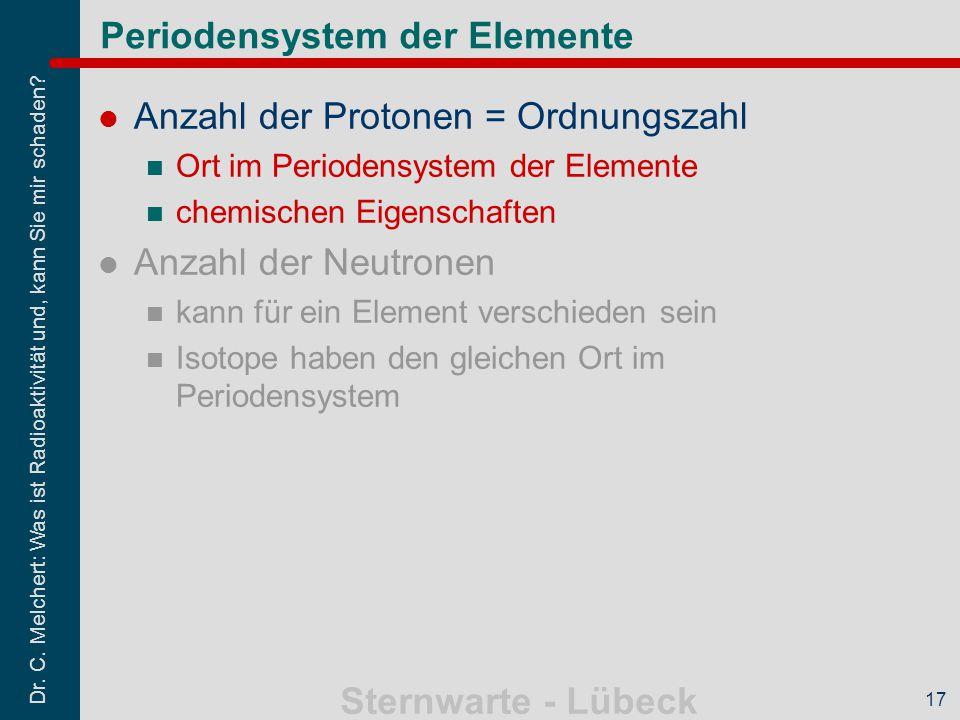 Dr. C. Melchert: Was ist Radioaktivität und, kann Sie mir schaden? Sternwarte - Lübeck 17 Periodensystem der Elemente Anzahl der Protonen = Ordnungsza