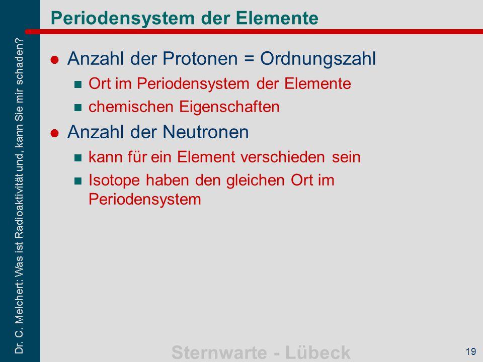 Dr. C. Melchert: Was ist Radioaktivität und, kann Sie mir schaden? Sternwarte - Lübeck 19 Periodensystem der Elemente Anzahl der Protonen = Ordnungsza