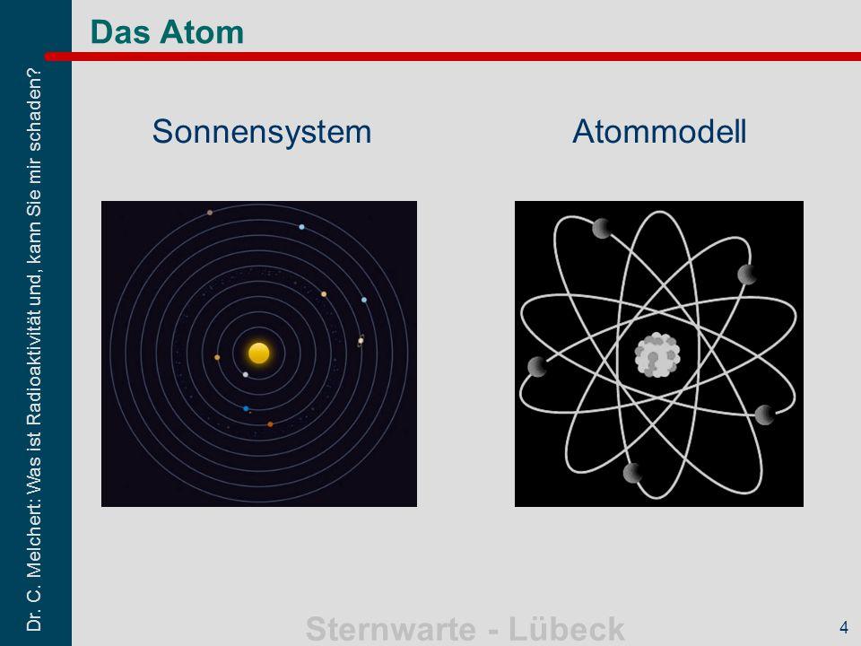 Dr. C. Melchert: Was ist Radioaktivität und, kann Sie mir schaden? Sternwarte - Lübeck 4 Das Atom SonnensystemAtommodell