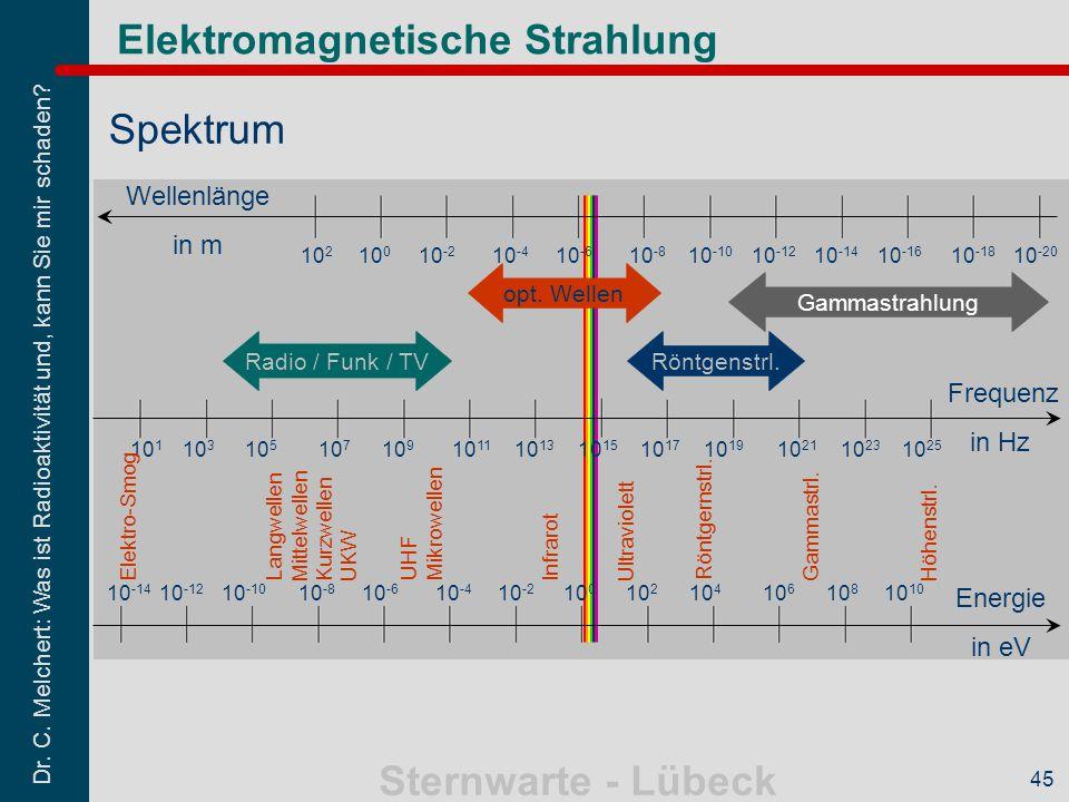 Dr. C. Melchert: Was ist Radioaktivität und, kann Sie mir schaden? Sternwarte - Lübeck 45 Elektromagnetische Strahlung Spektrum Wellenlänge in m Frequ