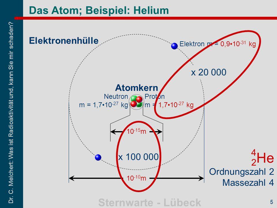 Dr. C. Melchert: Was ist Radioaktivität und, kann Sie mir schaden? Sternwarte - Lübeck 5 Elektron m = 0,910 -31 kg Proton m = 1,710 -27 kg Neutron m =