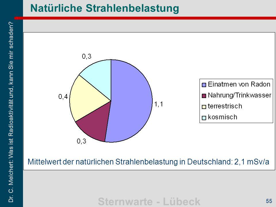 Dr. C. Melchert: Was ist Radioaktivität und, kann Sie mir schaden? Sternwarte - Lübeck 55 Natürliche Strahlenbelastung Mittelwert der natürlichen Stra