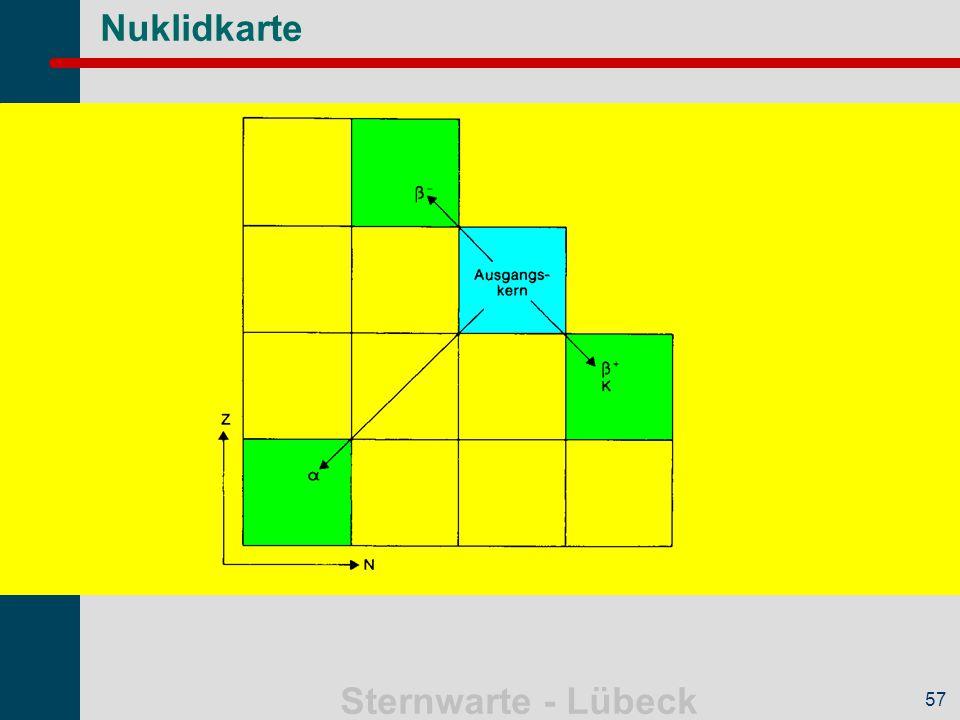Dr. C. Melchert: Was ist Radioaktivität und, kann Sie mir schaden? Sternwarte - Lübeck 57 Nuklidkarte