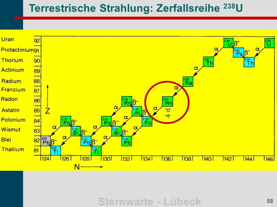 Dr. C. Melchert: Was ist Radioaktivität und, kann Sie mir schaden? Sternwarte - Lübeck 58 Terrestrische Strahlung: Zerfallsreihe 238 U 4 d