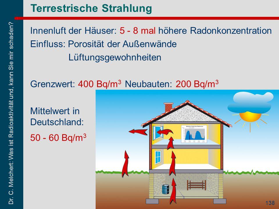 Dr. C. Melchert: Was ist Radioaktivität und, kann Sie mir schaden? Sternwarte - Lübeck 59 Terrestrische Strahlung Innenluft der Häuser: 5 - 8 mal höhe