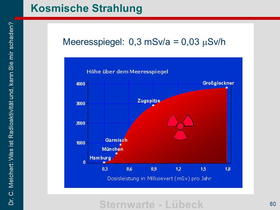 Dr. C. Melchert: Was ist Radioaktivität und, kann Sie mir schaden? Sternwarte - Lübeck 60 Kosmische Strahlung Meeresspiegel: 0,3 mSv/a = 0,03  Sv/h