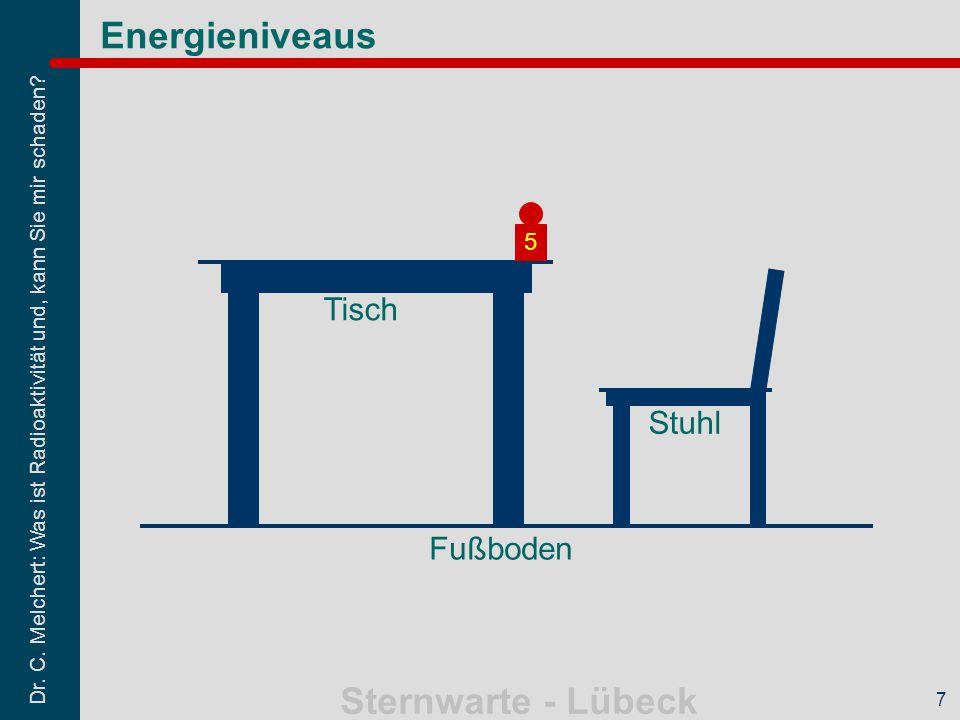 Dr. C. Melchert: Was ist Radioaktivität und, kann Sie mir schaden? Sternwarte - Lübeck 7 Energieniveaus 5 Tisch Stuhl Fußboden