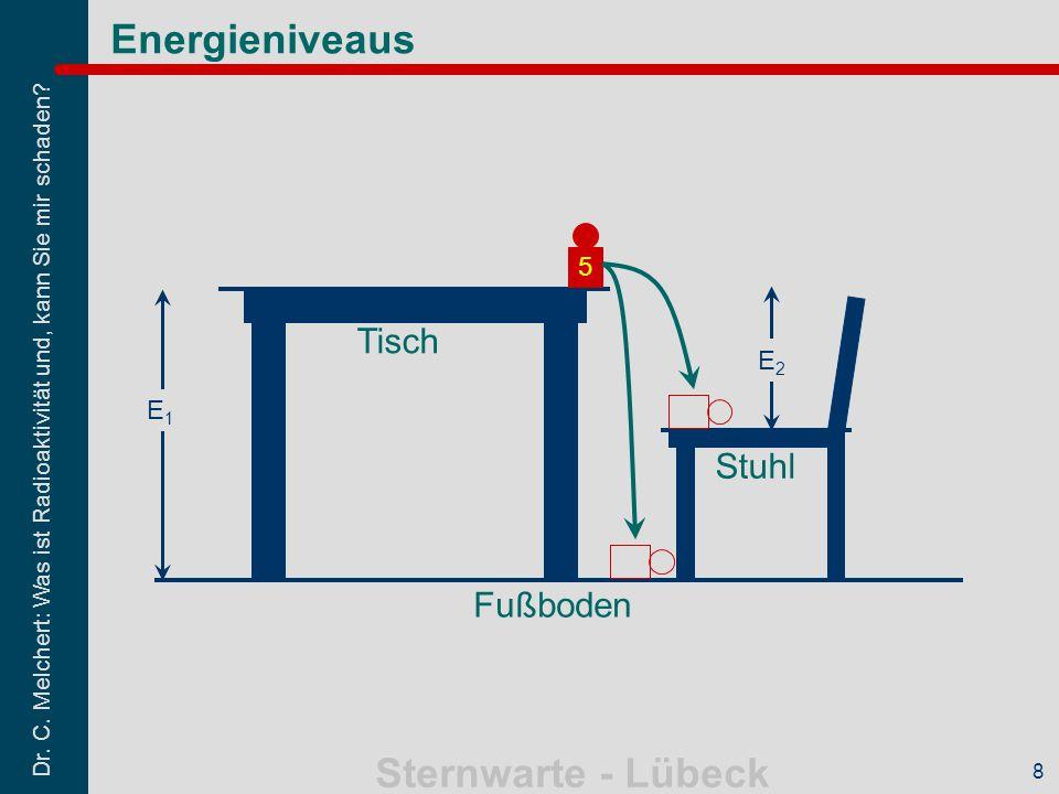Dr. C. Melchert: Was ist Radioaktivität und, kann Sie mir schaden? Sternwarte - Lübeck 8 Energieniveaus 5 E1E1 E2E2 Tisch Stuhl Fußboden