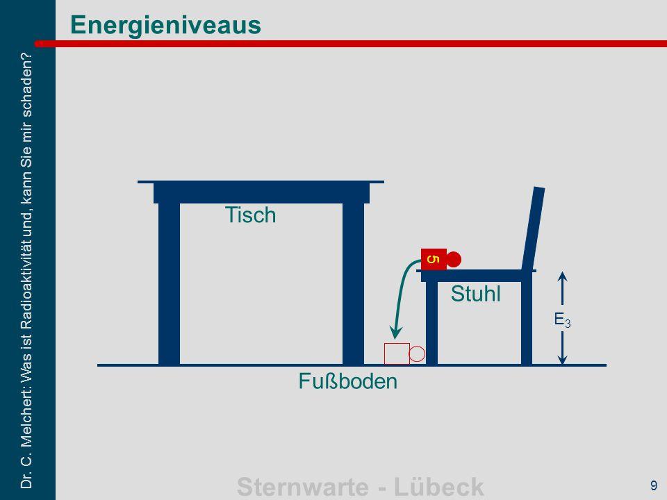 Dr. C. Melchert: Was ist Radioaktivität und, kann Sie mir schaden? Sternwarte - Lübeck 9 Energieniveaus 5 E3E3 Tisch Stuhl Fußboden