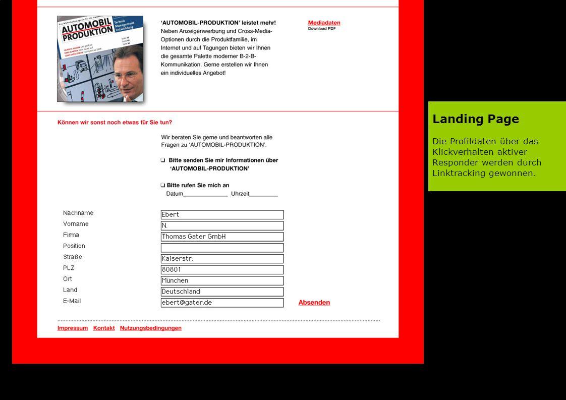 Landing Page Die Profildaten über das Klickverhalten aktiver Responder werden durch Linktracking gewonnen.