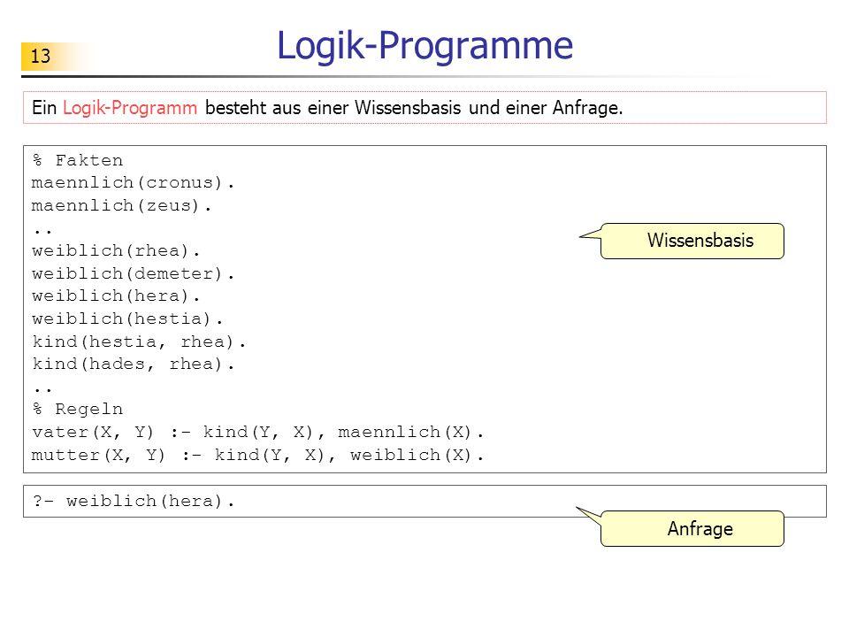 13 Logik-Programme % Fakten maennlich(cronus). maennlich(zeus)... weiblich(rhea). weiblich(demeter). weiblich(hera). weiblich(hestia). kind(hestia, rh