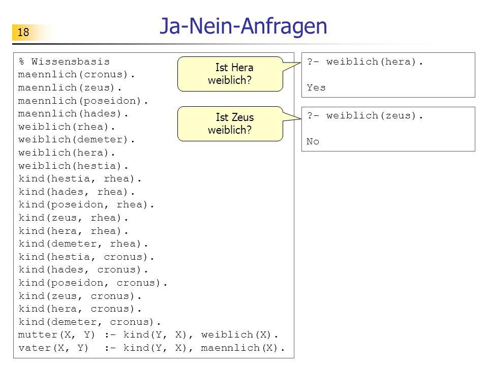 18 Ja-Nein-Anfragen % Wissensbasis maennlich(cronus). maennlich(zeus). maennlich(poseidon). maennlich(hades). weiblich(rhea). weiblich(demeter). weibl