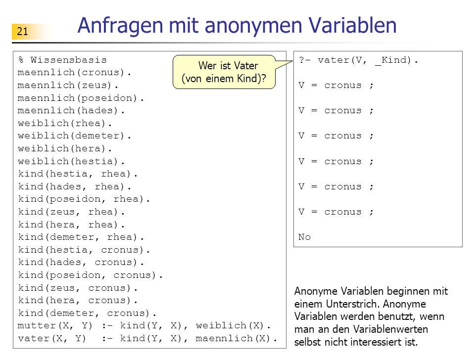 21 Anfragen mit anonymen Variablen % Wissensbasis maennlich(cronus). maennlich(zeus). maennlich(poseidon). maennlich(hades). weiblich(rhea). weiblich(