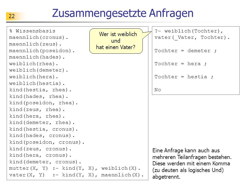 22 Zusammengesetzte Anfragen % Wissensbasis maennlich(cronus). maennlich(zeus). maennlich(poseidon). maennlich(hades). weiblich(rhea). weiblich(demete