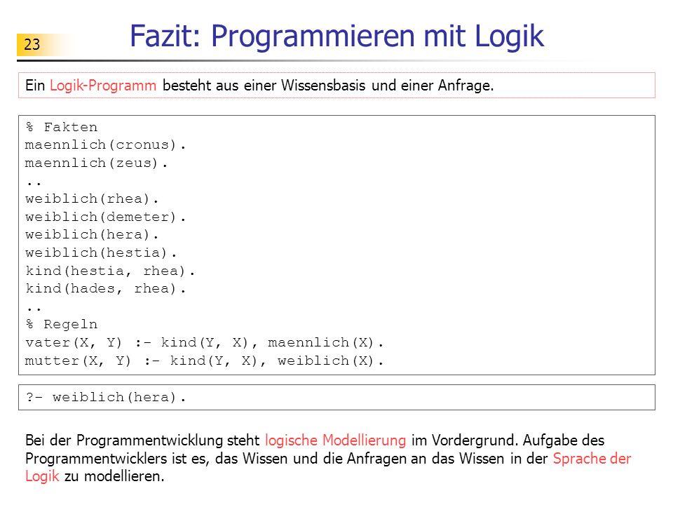 23 Fazit: Programmieren mit Logik % Fakten maennlich(cronus). maennlich(zeus)... weiblich(rhea). weiblich(demeter). weiblich(hera). weiblich(hestia).