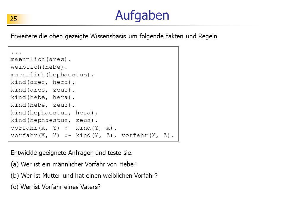 25 Aufgaben Erweitere die oben gezeigte Wissensbasis um folgende Fakten und Regeln... maennlich(ares). weiblich(hebe). maennlich(hephaestus). kind(are