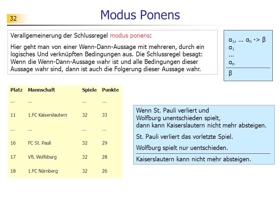 32 Modus Ponens Wenn St. Pauli verliert und Wolfburg unentschieden spielt, dann kann Kaiserslautern nicht mehr absteigen. St. Pauli verliert das vorle