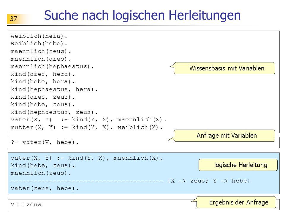 37 Suche nach logischen Herleitungen weiblich(hera). weiblich(hebe). maennlich(zeus). maennlich(ares). maennlich(hephaestus). kind(ares, hera). kind(h