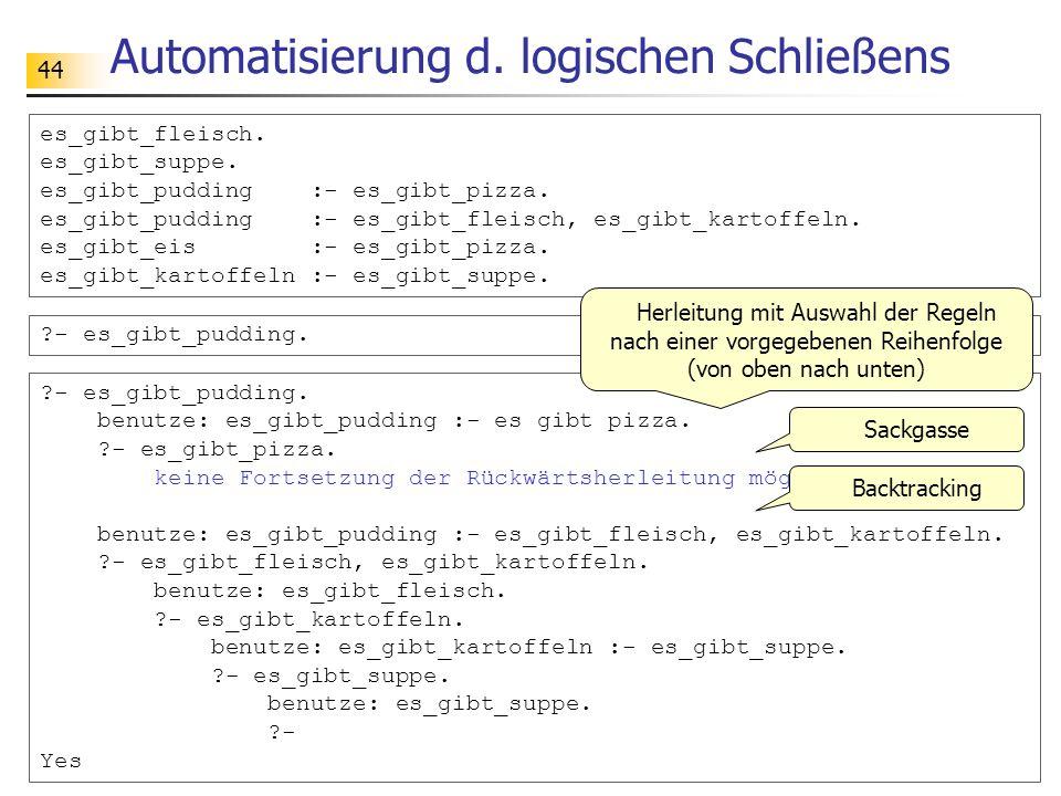 44 Automatisierung d. logischen Schließens es_gibt_fleisch. es_gibt_suppe. es_gibt_pudding :- es_gibt_pizza. es_gibt_pudding :- es_gibt_fleisch, es_gi