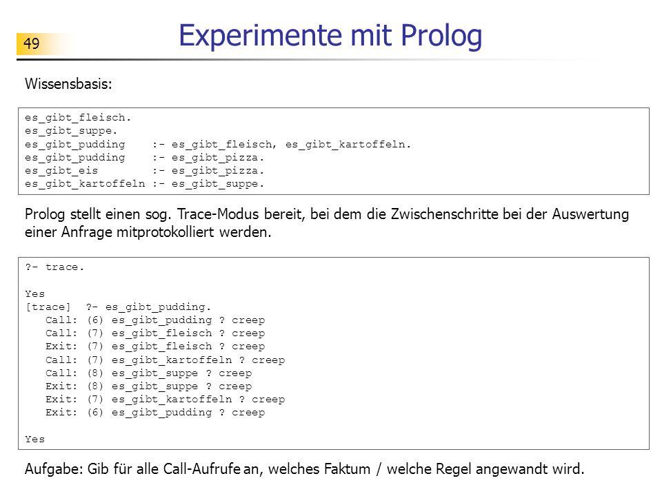 49 Experimente mit Prolog Wissensbasis: es_gibt_fleisch. es_gibt_suppe. es_gibt_pudding :- es_gibt_fleisch, es_gibt_kartoffeln. es_gibt_pudding :- es_
